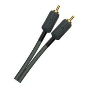 WIREWORLD Terra Interconnect Pair 1M